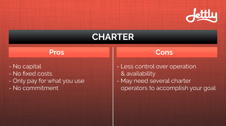 On-Demand Private Jet Charter Pros and Cons Graph
