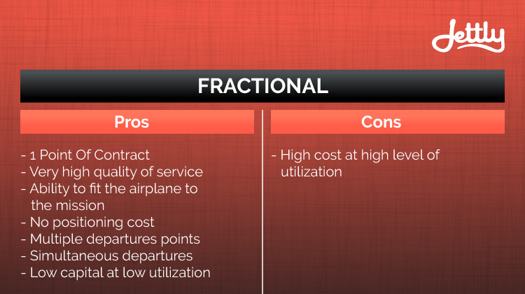Fractional Private Jet Ownership Pros and Cons Graph